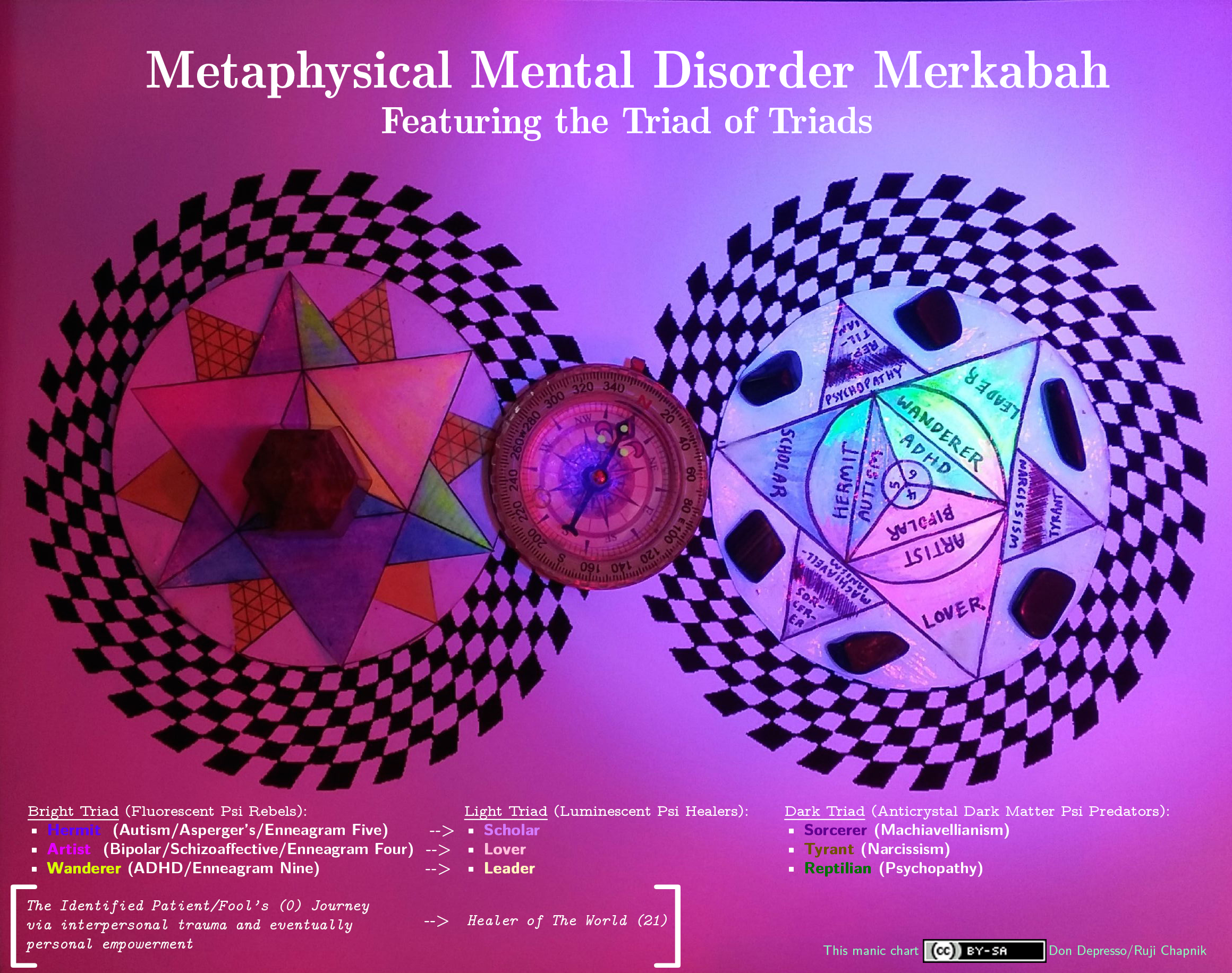 Don depresso metaphysical mental disorder merkabah click for metaphysical mental disorder merkabah ccuart Images